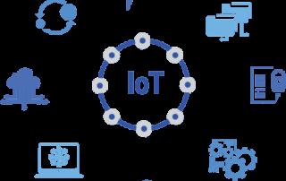 IoT Data Wheel